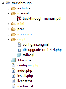 screenshot of directory structure